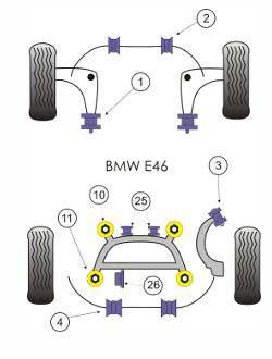 Powerflex E46 Subframe Bushings Bmw 3 Series 1999 06 Harrison