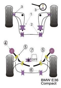 Powerflex E36 318Ti Bushings Location Diagram