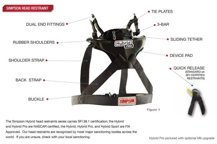 simpson harness installation instructions